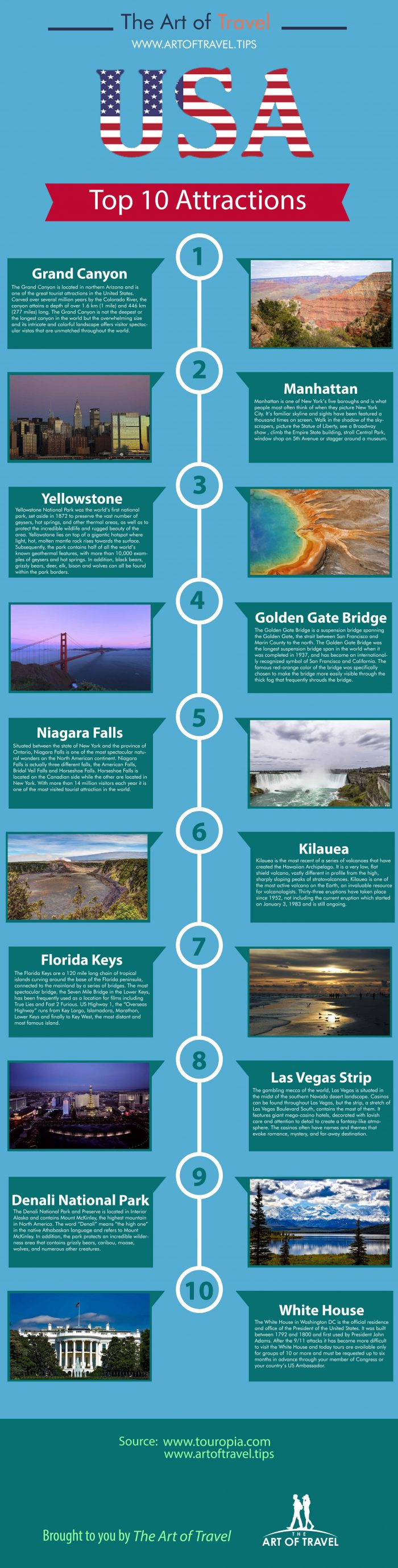top 10 attractions in united states