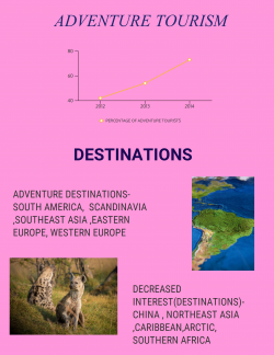The rise of adventure tourism. Most popular destinations for adventure travel.