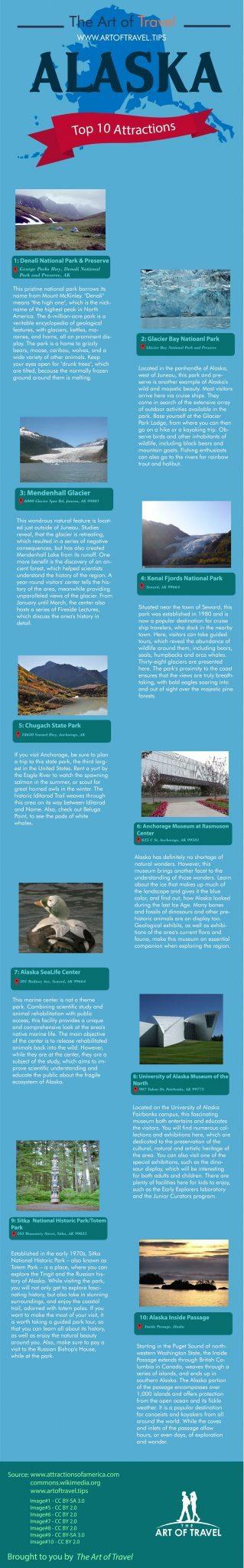 Alaska_Infographic