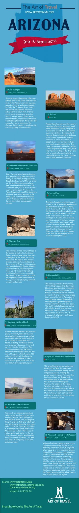 Infographic Things to do in Arizona