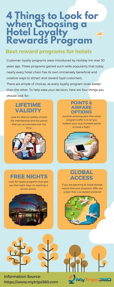 Tips to plan on Budget travel infographic
